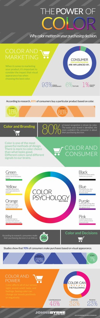 color psychology for packaging infographics