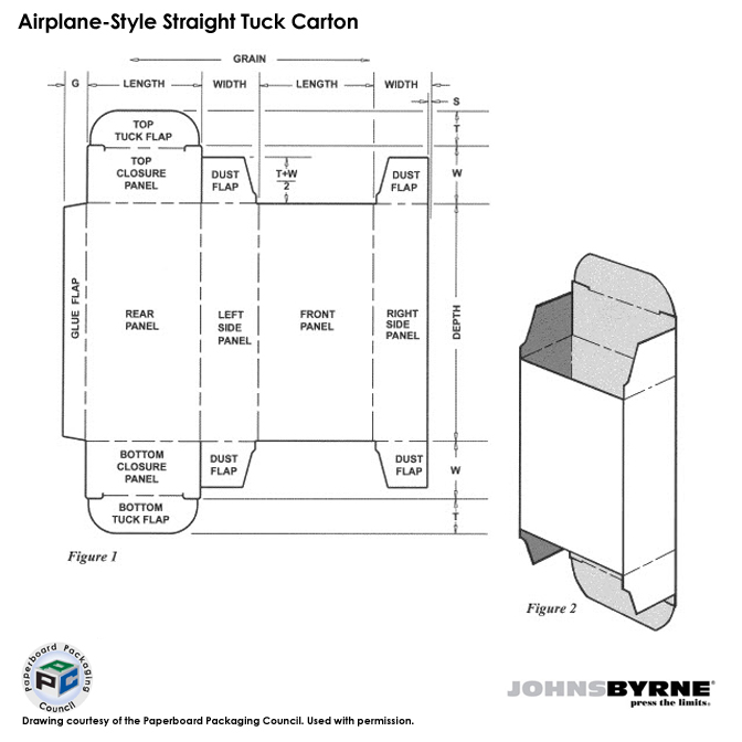 Airplane-Style-Straight-Tuck-Carton