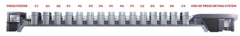 Press drying system