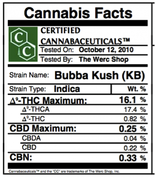 Cannabis Facts JB label
